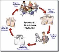 Manajemen Keuangan bagi Profesi