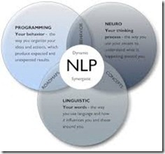 Service Excellent With Neuro Linguistic Programming (NLP)