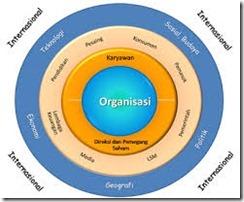 analisis-organisasi_thumb PELATIHAN ANALISIS ORGANISASI