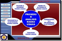Analisis Risiko Usaha