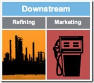 Downstream Oil Products Marketing