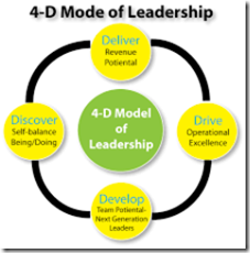 HOLISTIC LEADERSHIP