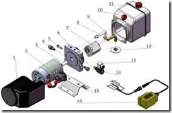 Hydraulic Power System Control