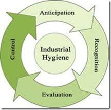 Industrial health & Hygiene