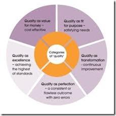 Principle of Internal Auditing