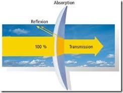 TRANSMISSION OPTICS